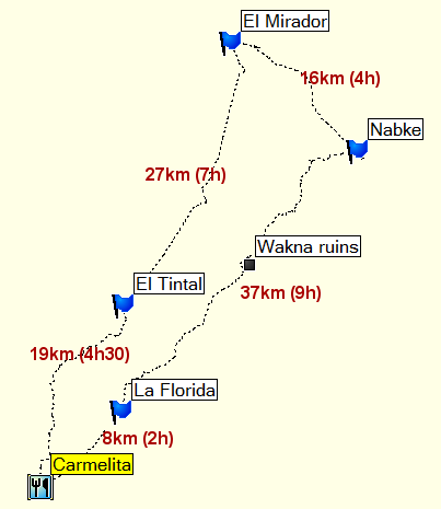6-Day-Hike-to-El-Mirador-Map